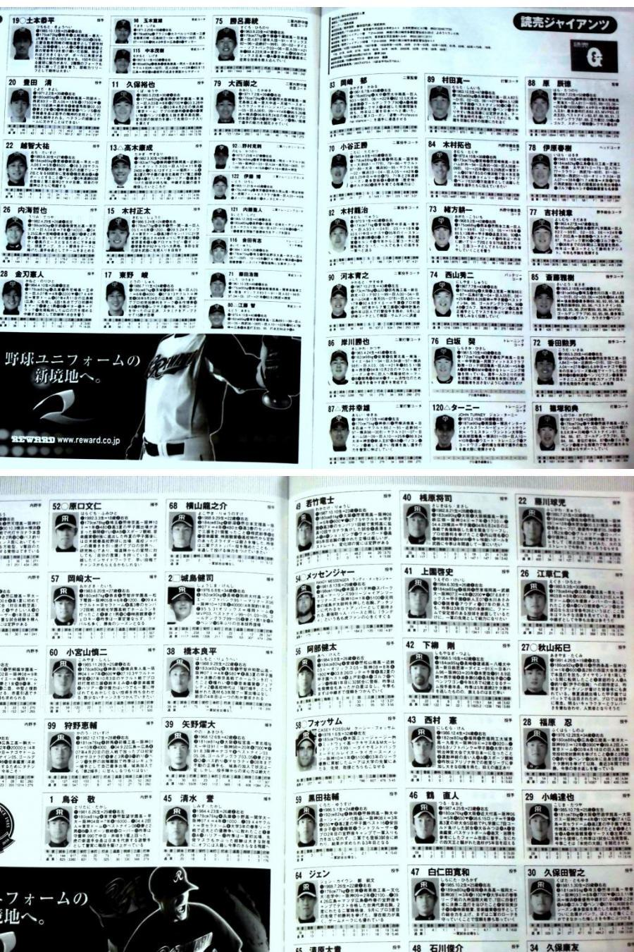 2010写真名鑑